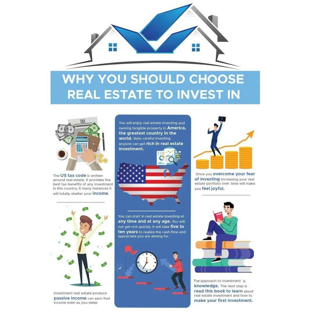 The Advantage of Investing in Real Estate