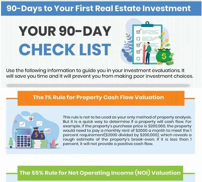 Download Property Valuation Checklist